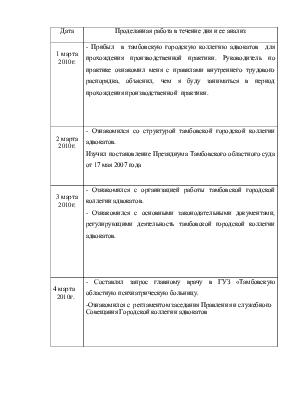 Отчет по производственной практике адвокатский кабинет 4548