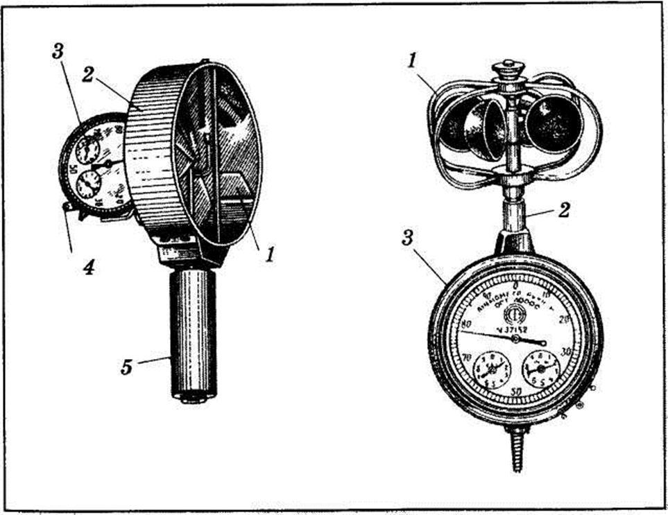 Чашечным анемометром