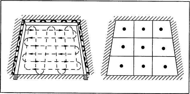 Схема движения анемо метра при