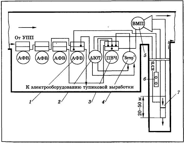 Схема установки аппаратуры