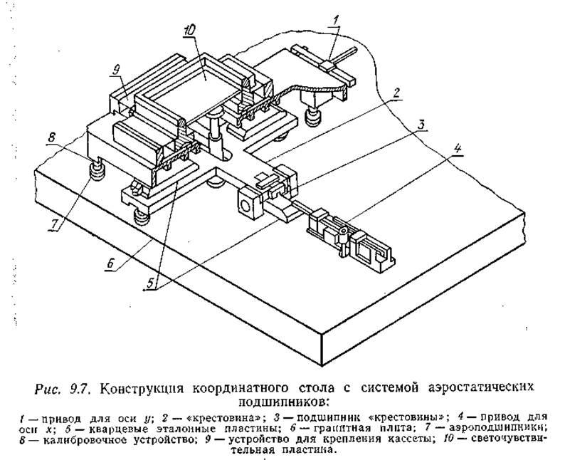 Координатный стол чертежи