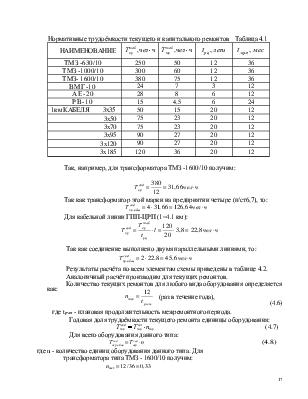 Составить годовой план график ппр оборудования цеха