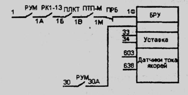 описание схемы эд4м