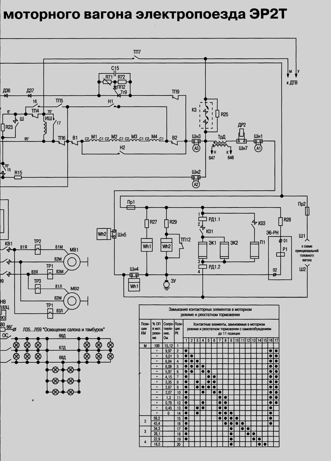 Силовые схемы электропоездов
