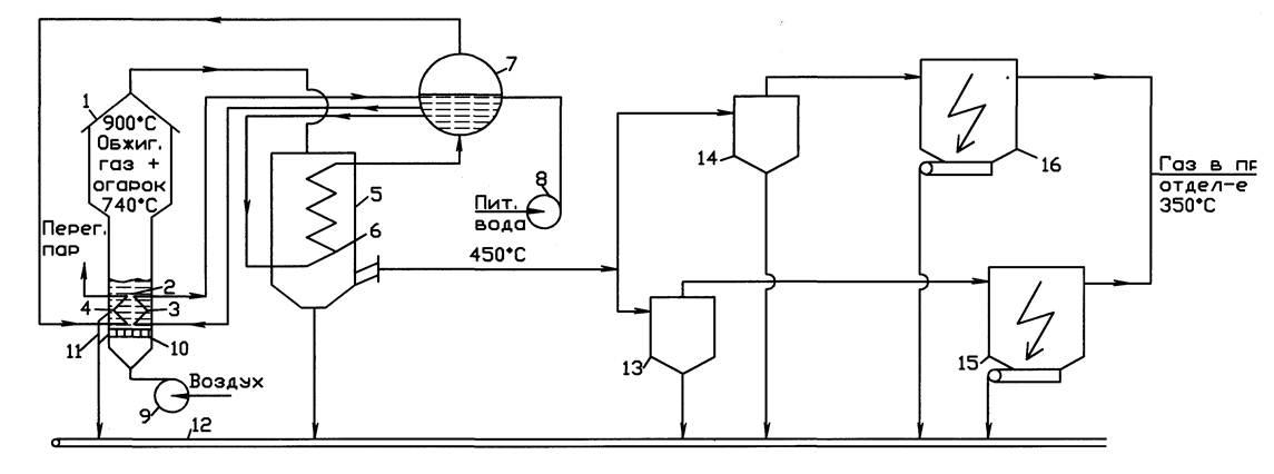 Рис. Схема установки обжига