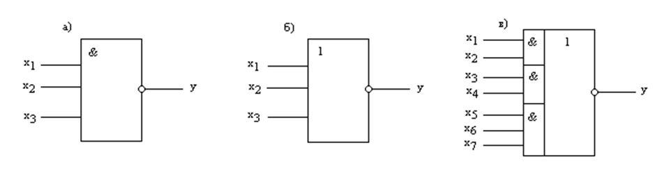 логических элементов И-НЕ