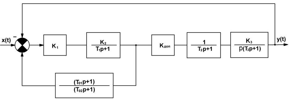 Схема исх+КУ.JPG