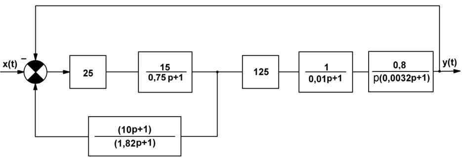 Схема исх+КУ(с коэф).JPG