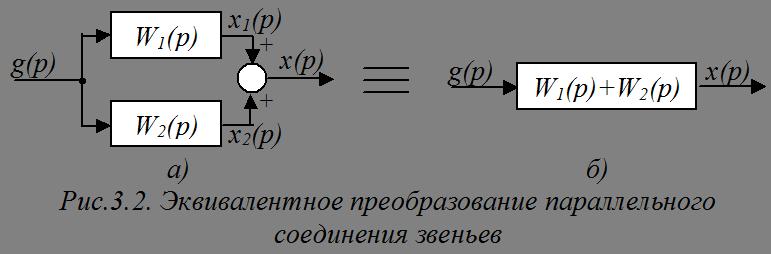 Для структурной схемы