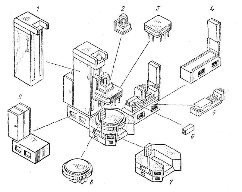 Схема создания станка из