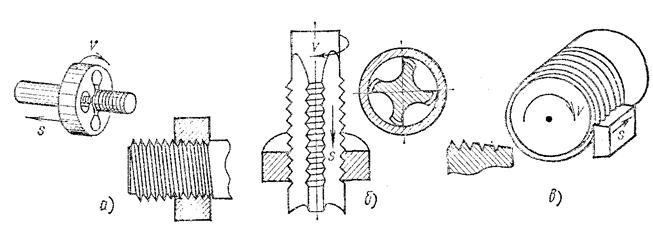 Схемы нарезания резьб: а