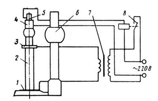 2.7) Магнитное поле создаётся