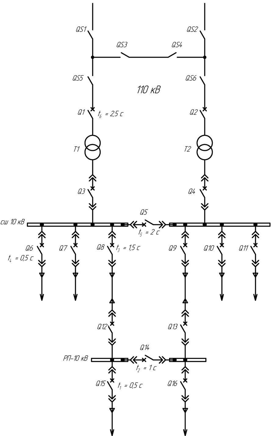 KOMPAS -- Схема сети для карты селективности.jpg