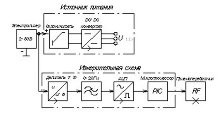 Рисунок 1-Функциональная схема устройства для съема аналоговой информации с электролизера