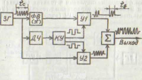 Структурная схема устройства, реализующего фазовую манипуляцию сигнала путем коммутации усилительных каскадов...