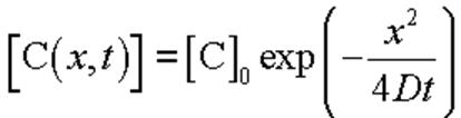 diffus41.gif (1352 bytes)