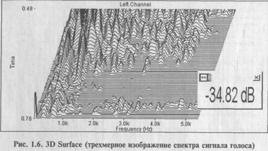 spectralab скачать торрент