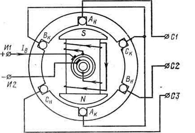 Электромагнитная схема