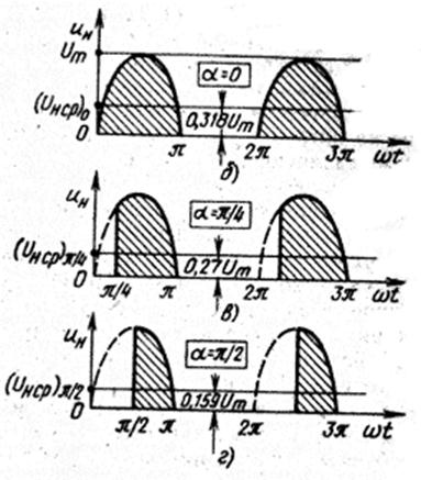 Схема управляемого однофазного