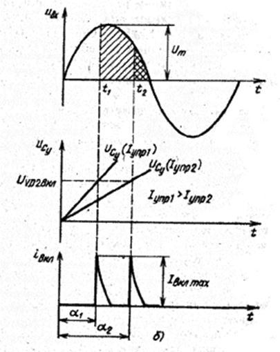 Схема управления тирнстором