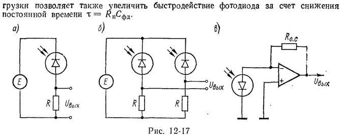 2. Унифицированные сигналы ИП