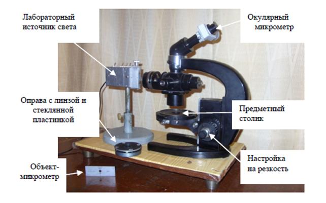 Оптическая схема установки для