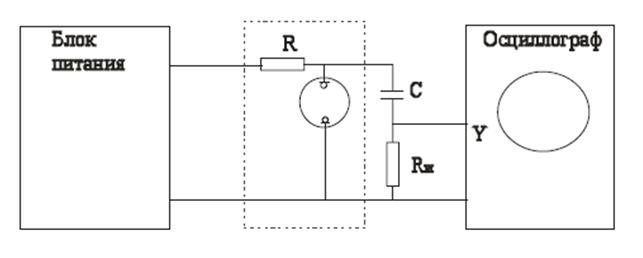 релаксационный генератор
