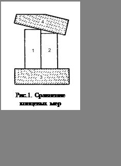 Подпись:  Рис.1. Сравнение  концевых мер