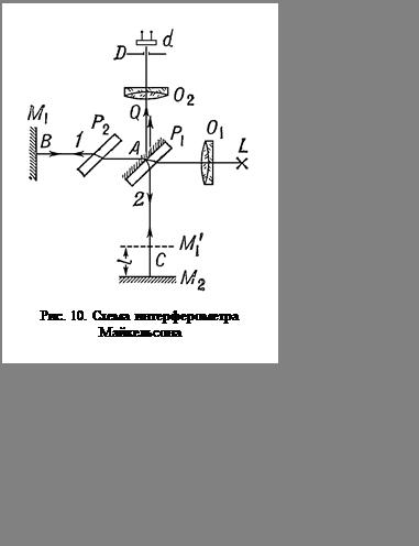 Примером двухлучевого интерферометра может служить интерферометр Майкельсона (рис. 10).