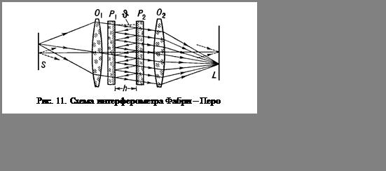 Подпись:  Рис. 11. Схема интерферометра Фабри – Перо