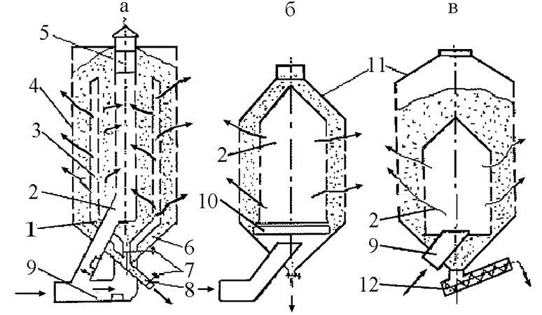 Схемы бункерных сушильных