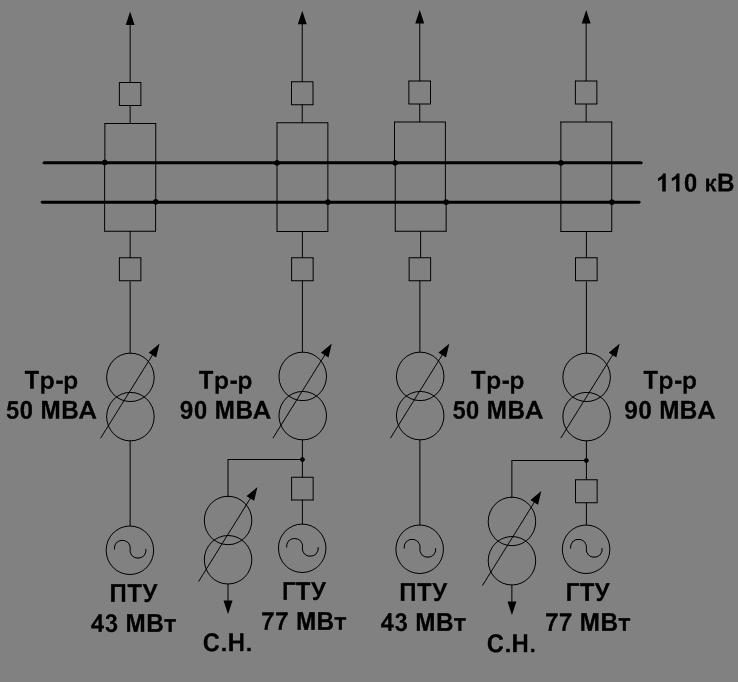 Рисунок 7.1 - Вариант схемы
