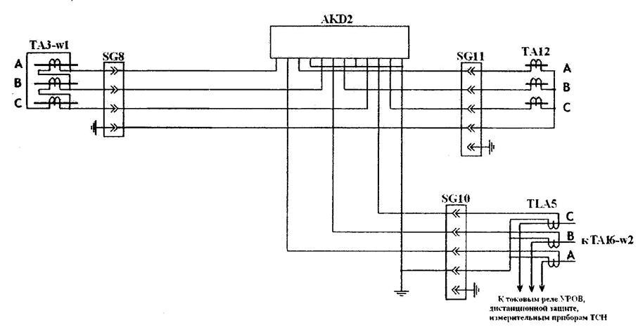 Схема токовых цепей