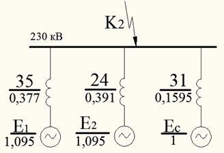 КЗ в точкеК2_1.jpg