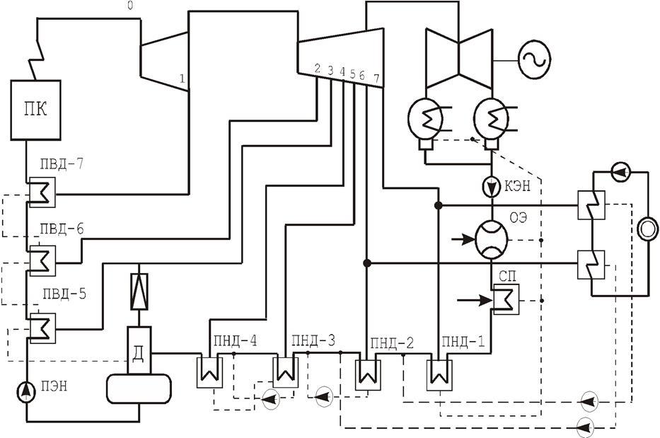Расчетная схема энергоблока.