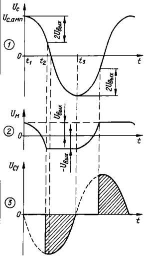 Расчет сетевого источника питания с гасящим конденсатором.
