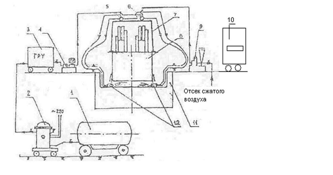 ...схема установки для газопламенного обжига подин электролизеров: 1 - емкость для сжиженного газа (автоцистерна)...