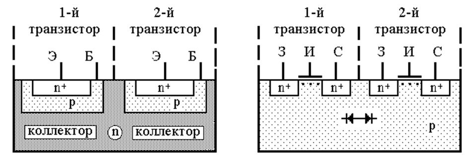 разнообразие схем ( рис.