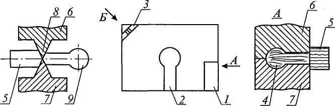 Схема молотового штампа: 1