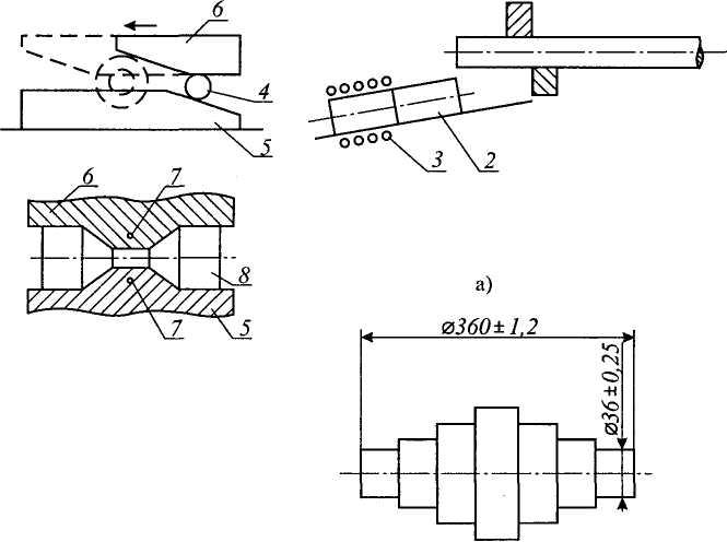 Схема поперечно-клиновой