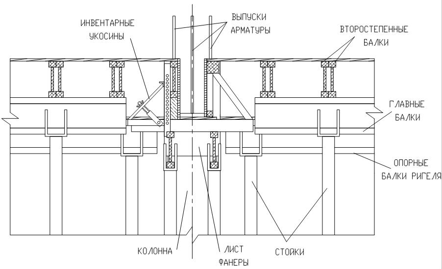 Рис. 6 Схема укладки арматуры ригеля и перекрытия.  В качестве опалубки используют фанерные щиты, которые ложатся на...