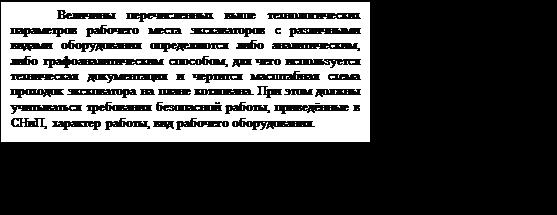 Подпись: Величины перечисленных выше технологических параметров рабочего места экскаваторов с различными видами оборудования определяются либо аналитическим, либо графоаналитическим способом, для чего используется техническая документация и чертится масштабная схема проходок эксковатора на плане котлована. При этом должны учитываться требования безопасной работы, приведённые в СНиП, характер работы, вид рабочего оборудования.