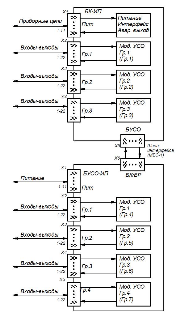 7.3.3 Схемы внешних цепей