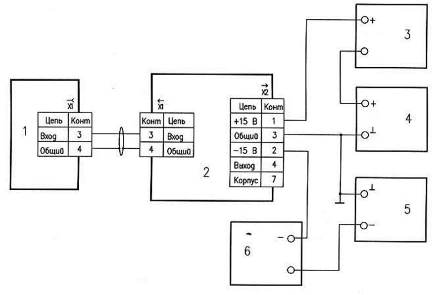9.7. Проверка тока потребления устройства проводится по схеме рис. 9.2 следующим образом.  Вольтметр В7-27А.
