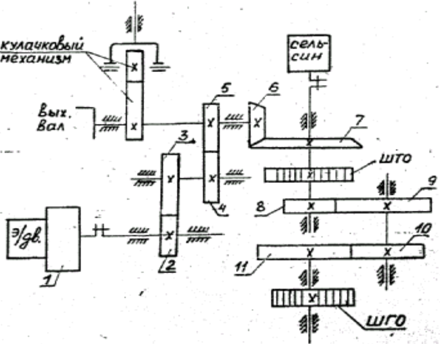 Исходная схема механизма