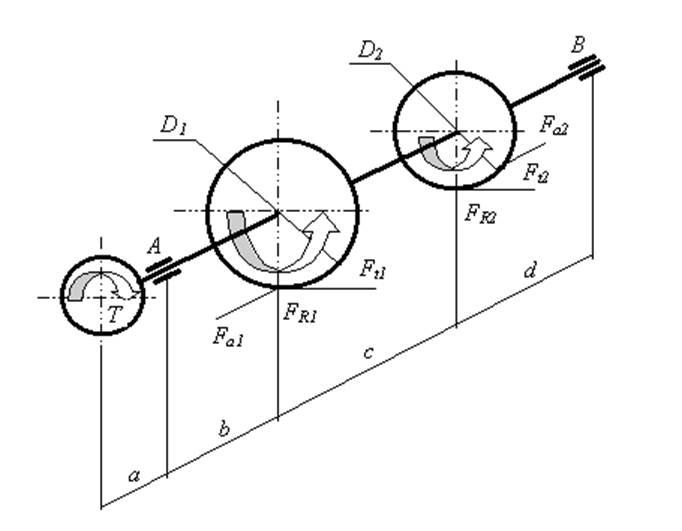 Составление расчётных схем для