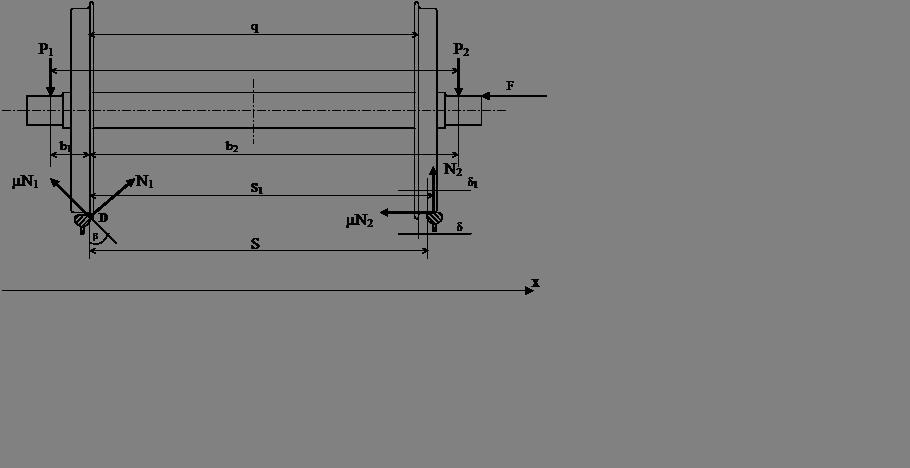Рисунок 5.1- Схема нагружения