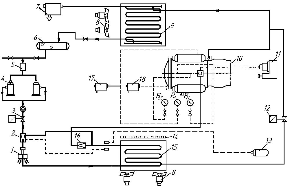 системы охлаждения в РПС.