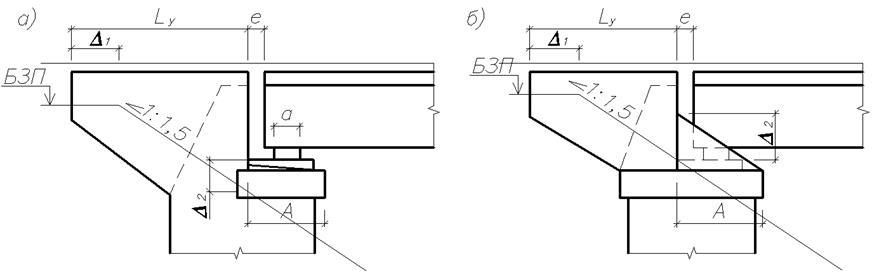 параметры массивных устоев железнодорожных мостов
