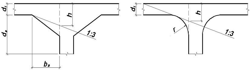 Схемы к определению расчетного сечения